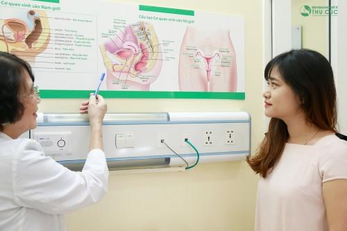 Chị em cần thăm khám phụ khoa và điều trị viêm cổ tử cung sớm để không ảnh hưởng tới chu kỳ kinh nguyệt