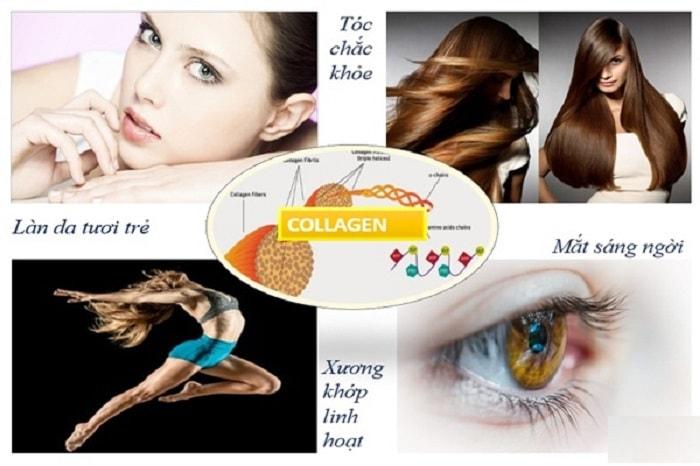 Có thai uống collagen được không? 1