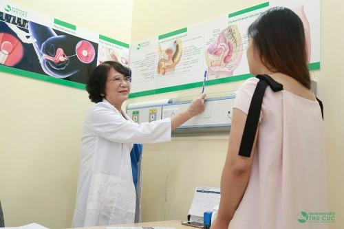 U xơ tử cung 2cm điều trị như thế nào?